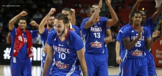 Ставки на матч США – Франция. Прогноз на ЧМ по баскетболу от 11.09.2019