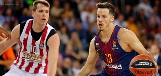 Ставки на матч Реал Мадрид – Барселона, прогноз на чемпионат Испании 15.06.2019