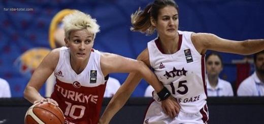 Ставки на матч Словения – Сербия, прогноз на баскетбол 17.09.2017