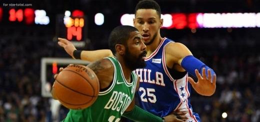 Новости НБА от 21 июля 2015 года