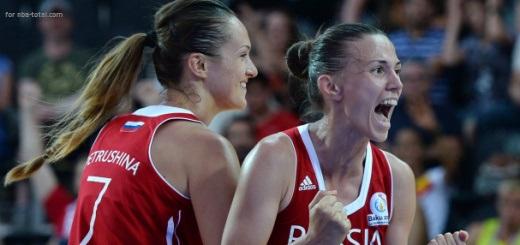 Ставки на матч США – Испания (женщины), прогноз на баскетбол 20.08.2016