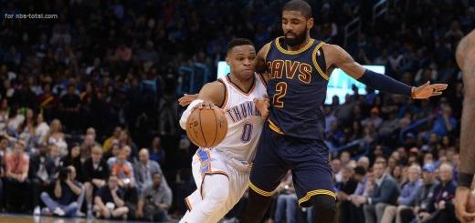 Обзор матчей НБА 20.11.2016